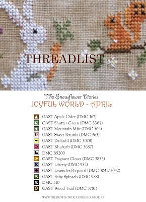 TheSnowflowerDiaries_Joyfulworld_April_Threadlist